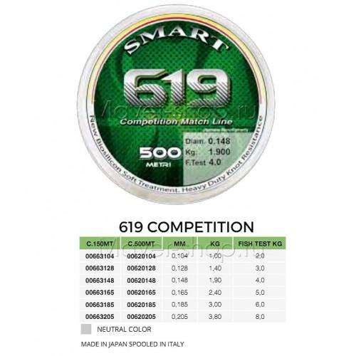 Mon.619 competition line 500m